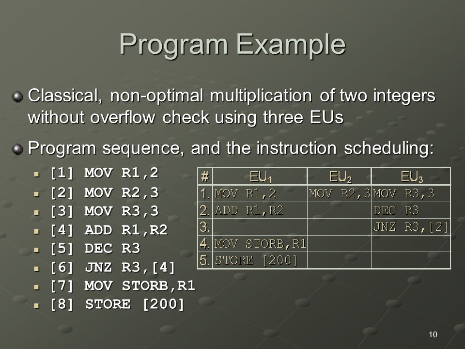 10 Program sequence, and the instruction scheduling: [1] MOV R1,2 [1] MOV R1,2 [2] MOV R2,3 [2] MOV R2,3 [3] MOV R3,3 [3] MOV R3,3 [4] ADD R1,R2 [4] ADD R1,R2 [5] DEC R3 [5] DEC R3 [6] JNZ R3,[4] [6] JNZ R3,[4] [7] MOV STORB,R1 [7] MOV STORB,R1 [8] STORE [200] [8] STORE [200] Program Example Classical, non-optimal multiplication of two integers without overflow check using three EUs