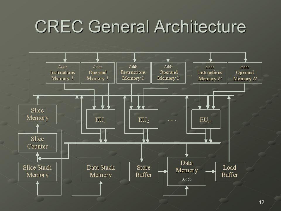 12 CREC General Architecture
