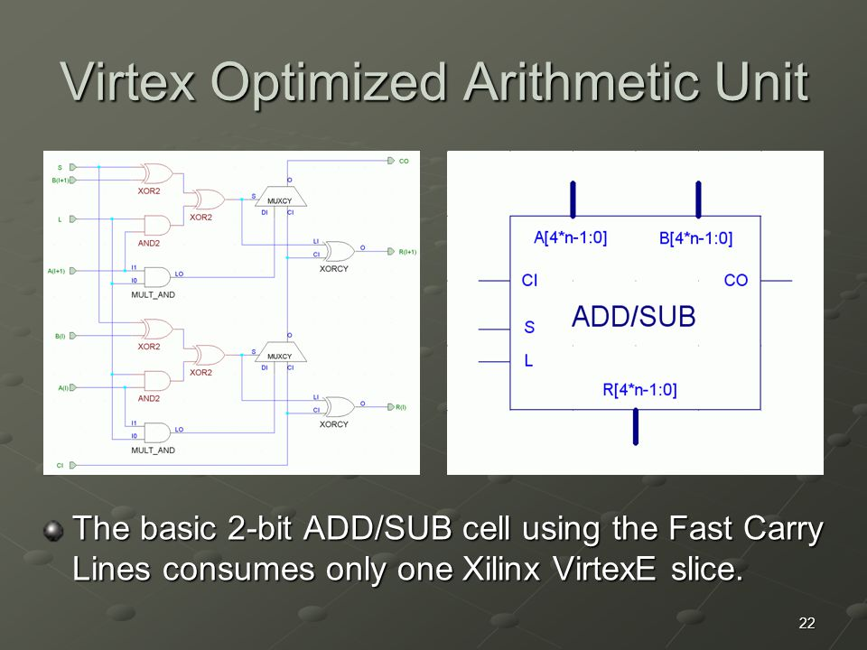 22 Virtex Optimized Arithmetic Unit The basic 2-bit ADD/SUB cell using the Fast Carry Lines consumes only one Xilinx VirtexE slice.