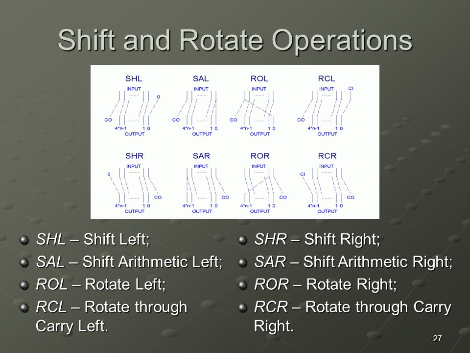 27 Shift and Rotate Operations SHL – Shift Left; SAL – Shift Arithmetic Left; ROL – Rotate Left; RCL – Rotate through Carry Left. SHR – Shift Right; S