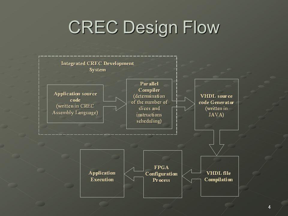 4 CREC Design Flow