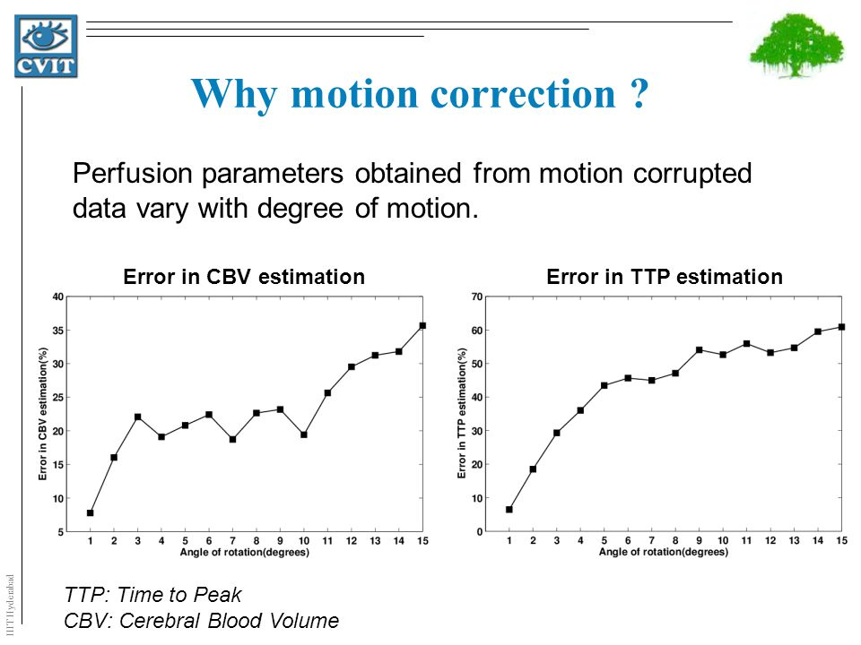 IIIT Hyderabad Why motion correction .