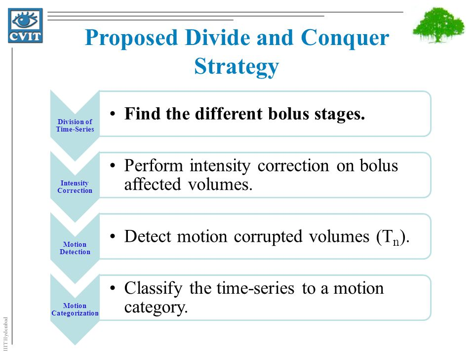 IIIT Hyderabad Division of Time-Series Find the different bolus stages.