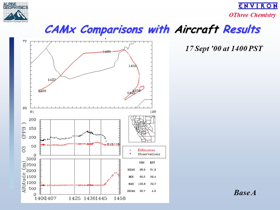 OThree Chemistry CAMx Comparisons with Aircraft Results 17 Sept '00 at 1400 PST Base A