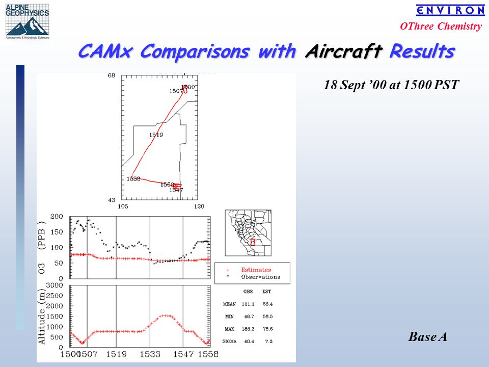 OThree Chemistry CAMx Comparisons with Aircraft Results 18 Sept '00 at 1500 PST Base A