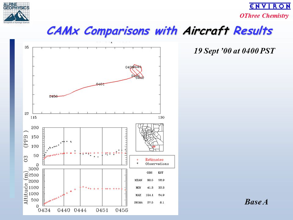 OThree Chemistry CAMx Comparisons with Aircraft Results 19 Sept '00 at 0400 PST Base A