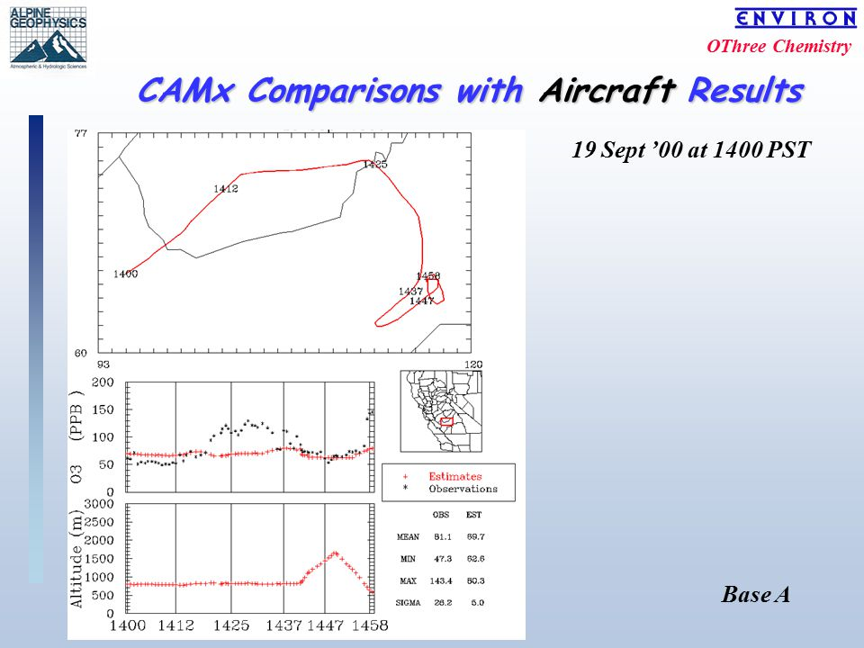 OThree Chemistry CAMx Comparisons with Aircraft Results 19 Sept '00 at 1400 PST Base A