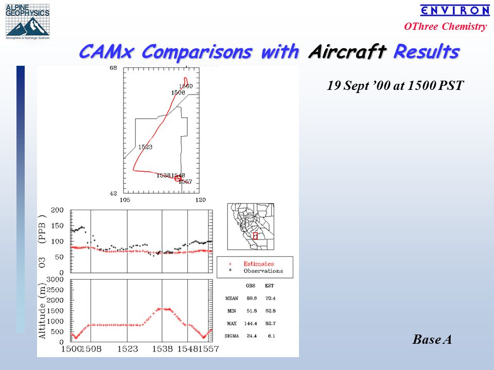 OThree Chemistry CAMx Comparisons with Aircraft Results 19 Sept '00 at 1500 PST Base A