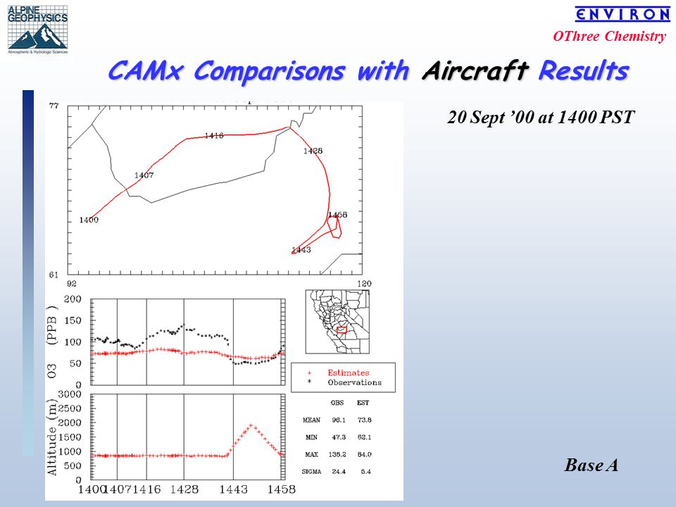 OThree Chemistry CAMx Comparisons with Aircraft Results 20 Sept '00 at 1400 PST Base A
