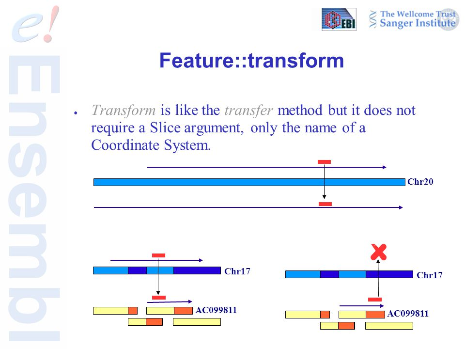 Feature::transform ● Transform is like the transfer method but it does not require a Slice argument, only the name of a Coordinate System.