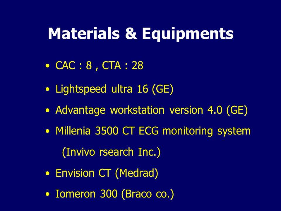 Method –No contrast material –2.5mm x 8i scan (cine mode) –Gantry rotation time : 0.5sec –Prospective ECG gating : 75% Calcium scoring II.