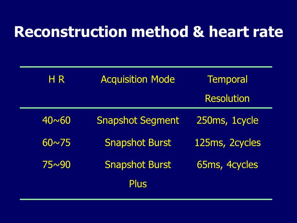 Reconstruction method Snapshot segment mode Snapshot burst mode Snapshot burst plus mode