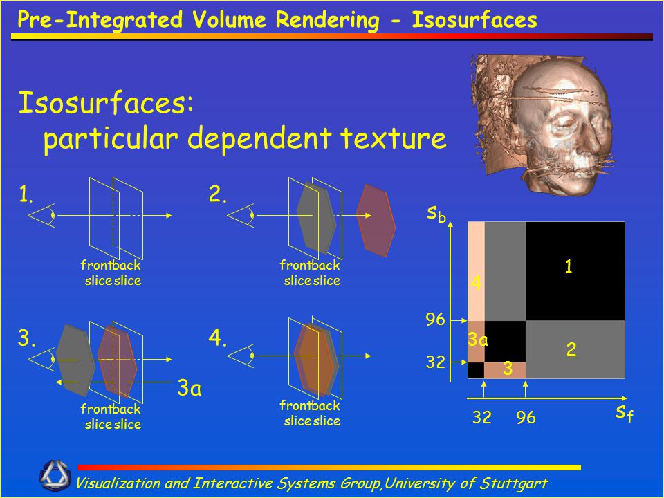Visualization and Interactive Systems Group,University of Stuttgart Pre-Integrated Volume Rendering - Isosurfaces Isosurfaces: particular dependent te