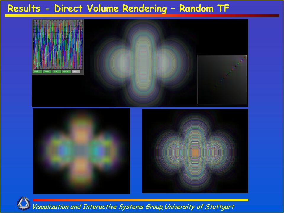 Visualization and Interactive Systems Group,University of Stuttgart Results - Direct Volume Rendering – Random TF