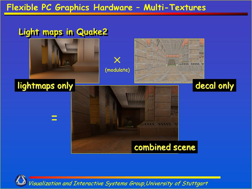 Visualization and Interactive Systems Group,University of Stuttgart Flexible PC Graphics Hardware – Multi-Textures  (modulate) = lightmaps only decal