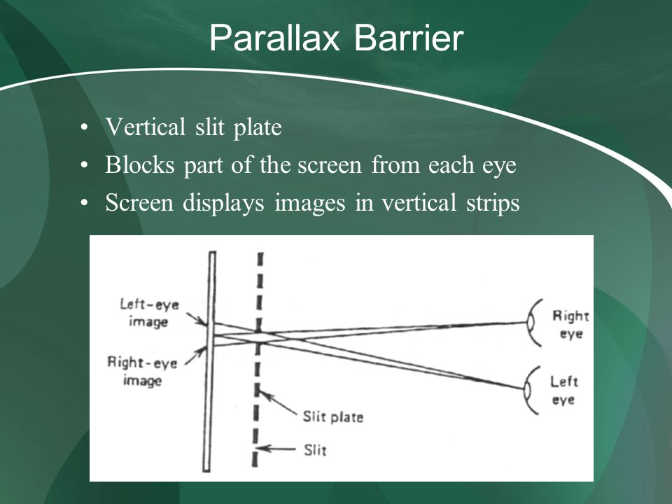Parallax Barrier Vertical slit plate Blocks part of the screen from each eye Screen displays images in vertical strips