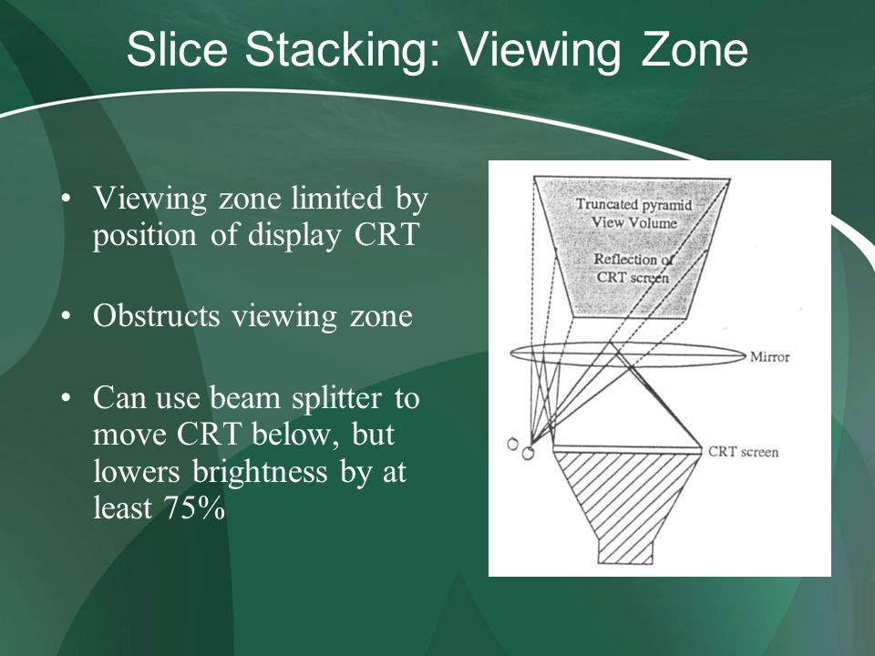 Slice Stacking: Viewing Zone Viewing zone limited by position of display CRT Obstructs viewing zone Can use beam splitter to move CRT below, but lower