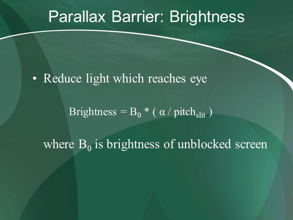 Parallax Barrier: Brightness Reduce light which reaches eye where B 0 is brightness of unblocked screen Brightness = B 0 * ( α / pitch slit )