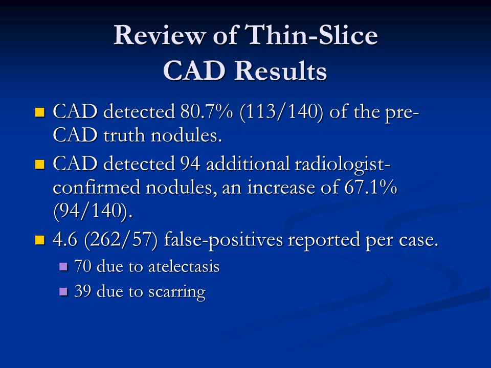 CAD detected 80.7% (113/140) of the pre- CAD truth nodules.