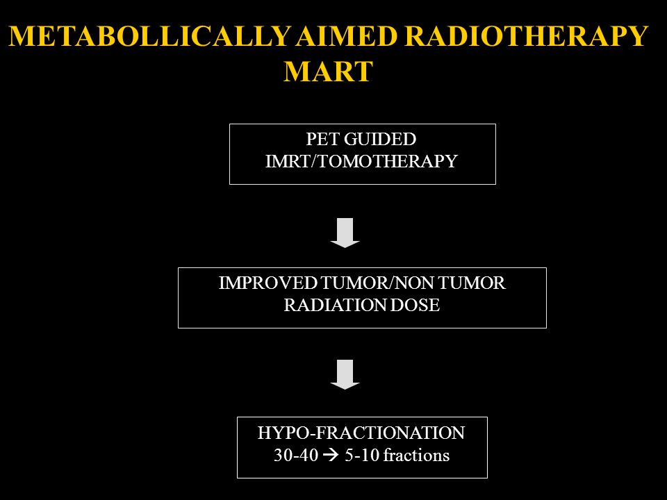 HYPO-FRACTIONATION 30-40  5-10 fractions PET GUIDED IMRT/TOMOTHERAPY IMPROVED TUMOR/NON TUMOR RADIATION DOSE METABOLLICALLY AIMED RADIOTHERAPY MART
