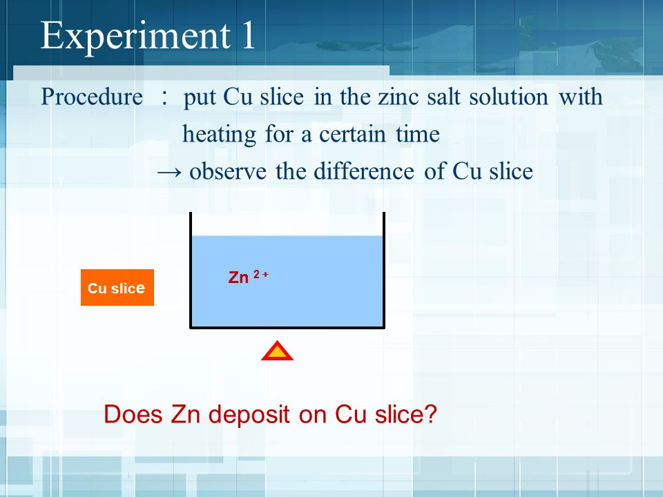[NaOH] – the variation of Zn the variation of weight [NaOH] (M) Result When [NaOH] is less than 0.1M, Zn can't deposit on the Cu surface.