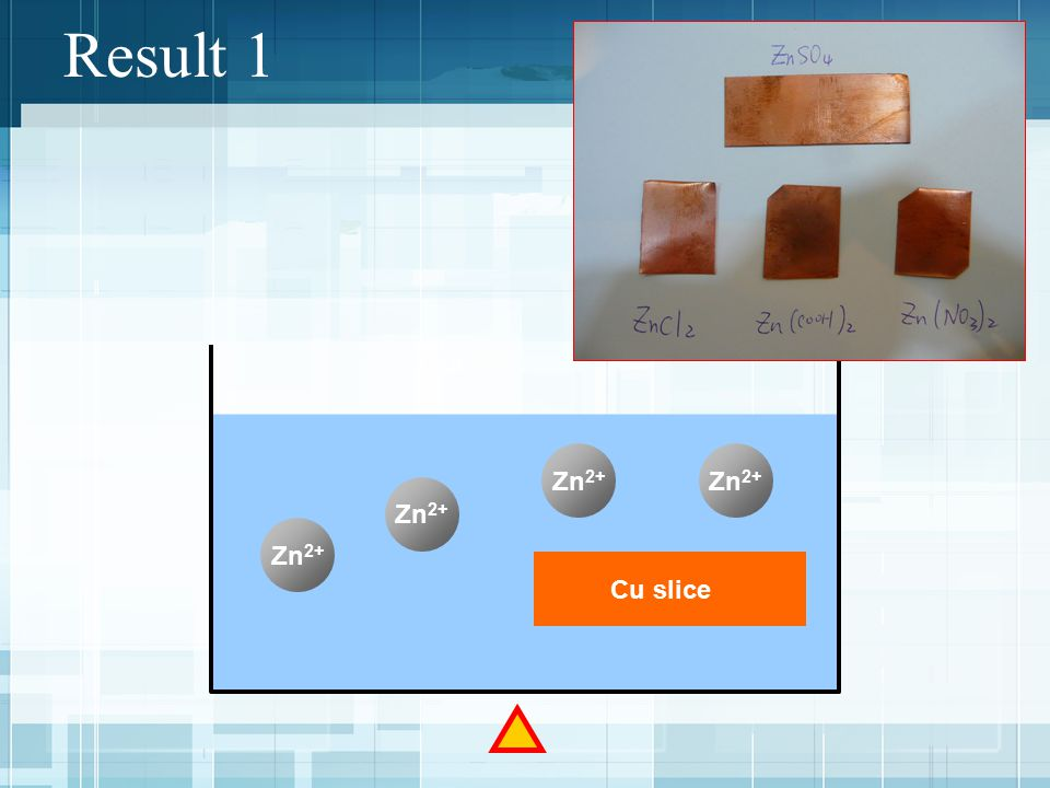 Experiment 2 Procedure : put Cu slice in the zinc powder and NaOH solution without heating → stand for one week → observe the difference of Cu slice Zn powder Cu slic e NaOH (aq) Does Zn deposit on Cu slice?