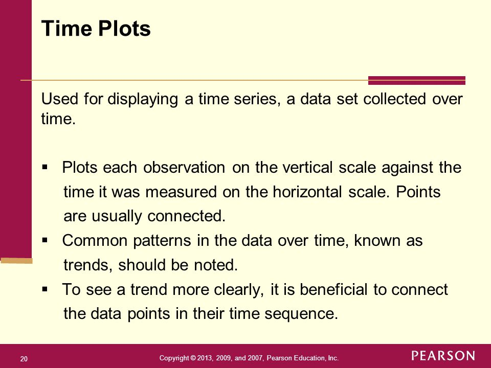 Copyright © 2013, 2009, and 2007, Pearson Education, Inc. 20 Used for displaying a time series, a data set collected over time.  Plots each observati