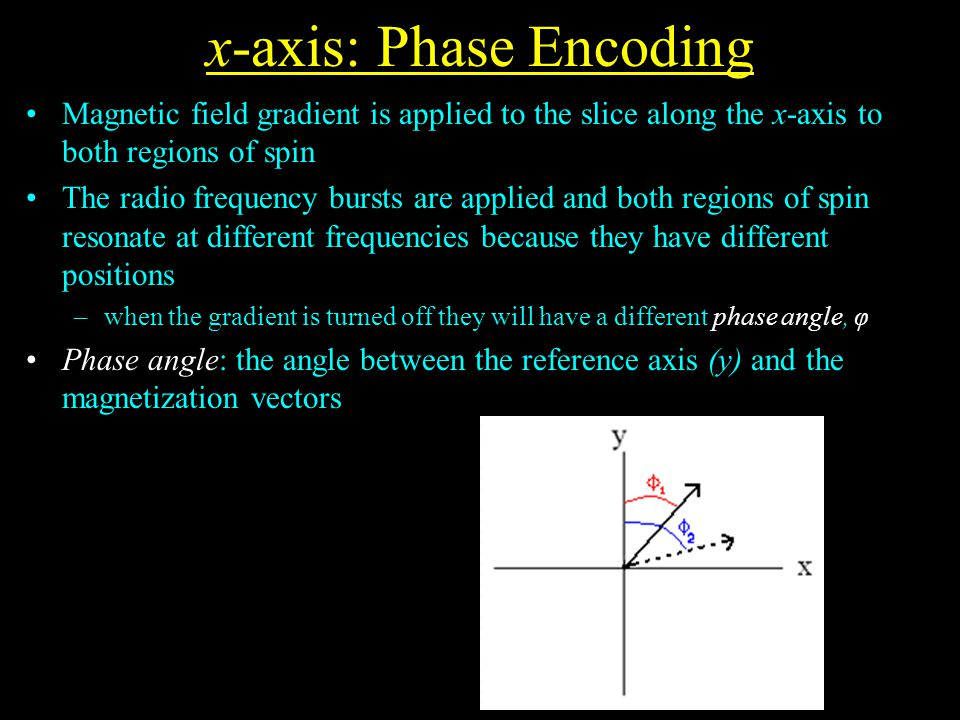 x-axis: Phase Encoding Magnetic field gradient is applied to the slice along the x-axis to both regions of spin The radio frequency bursts are applied and both regions of spin resonate at different frequencies because they have different positions –when the gradient is turned off they will have a different phase angle, φ Phase angle: the angle between the reference axis (y) and the magnetization vectors