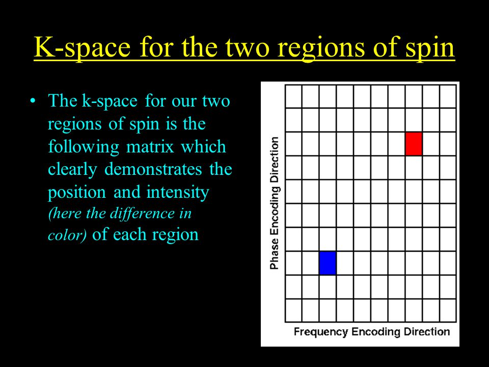 K-space for the two regions of spin The k-space for our two regions of spin is the following matrix which clearly demonstrates the position and intensity (here the difference in color) of each region
