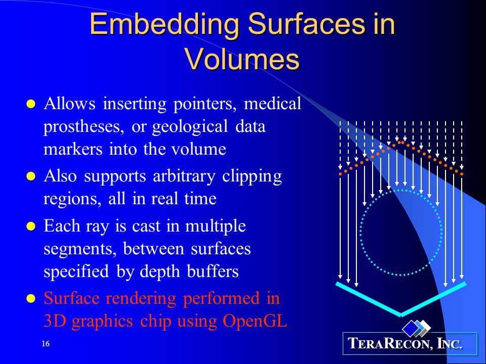 T ERA R ECON, I NC. 16 Embedding Surfaces in Volumes Allows inserting pointers, medical prostheses, or geological data markers into the volume Also su