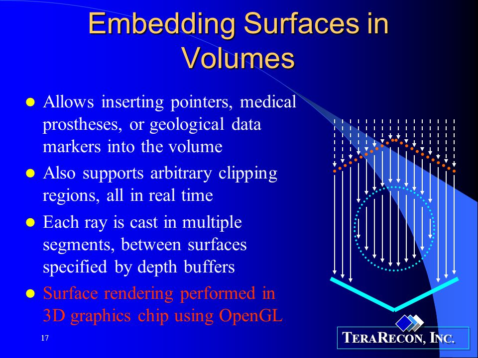 T ERA R ECON, I NC. 17 Embedding Surfaces in Volumes Allows inserting pointers, medical prostheses, or geological data markers into the volume Also su