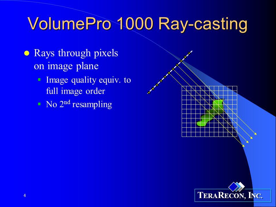 T ERA R ECON, I NC. 4 VolumePro 1000 Ray-casting Rays through pixels on image plane  Image quality equiv. to full image order  No 2 nd resampling