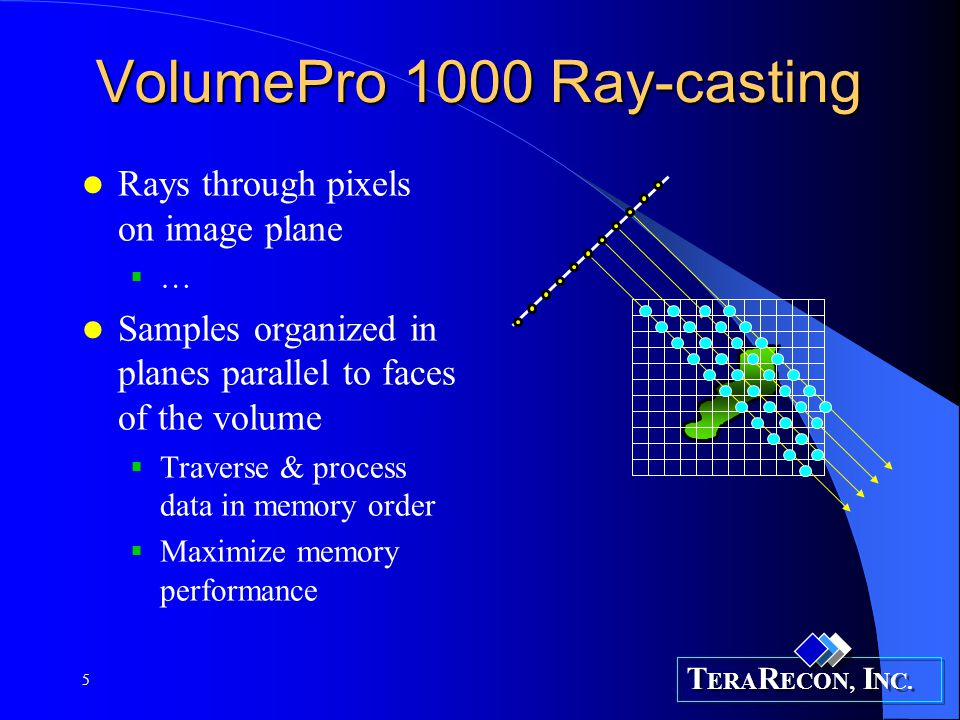 T ERA R ECON, I NC. 5 VolumePro 1000 Ray-casting Rays through pixels on image plane  … Samples organized in planes parallel to faces of the volume 