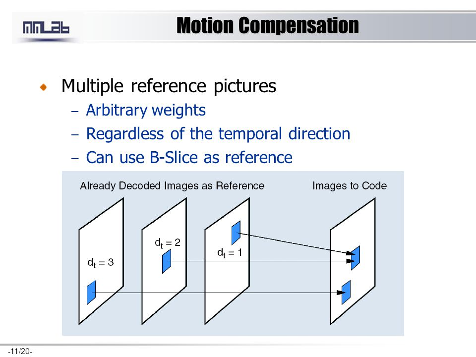 -11/20- Motion Compensation Multiple reference pictures – Arbitrary weights – Regardless of the temporal direction – Can use B-Slice as reference