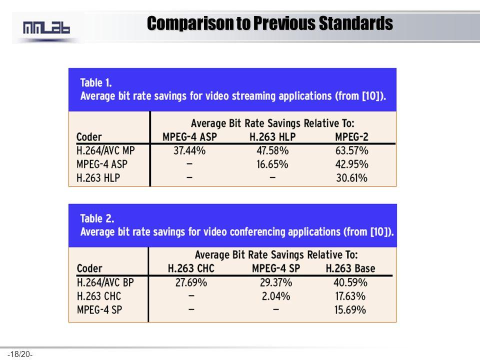 -18/20- Comparison to Previous Standards