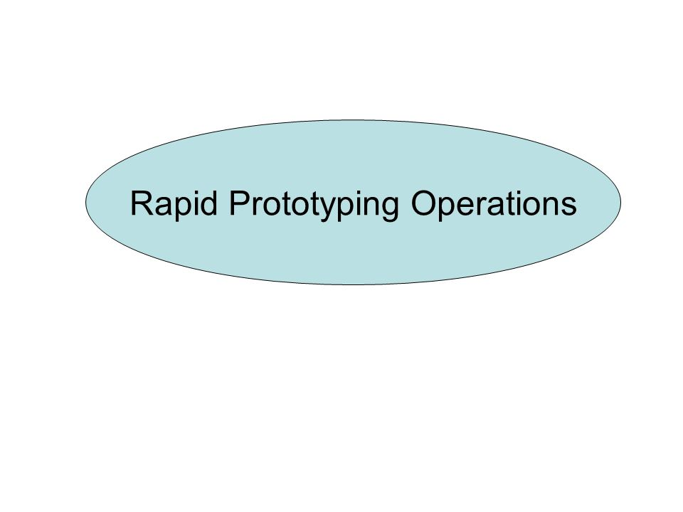Rapid Prototyping Operations
