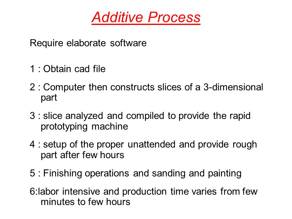 Require elaborate software 1 : Obtain cad file 2 : Computer then constructs slices of a 3-dimensional part 3 : slice analyzed and compiled to provide