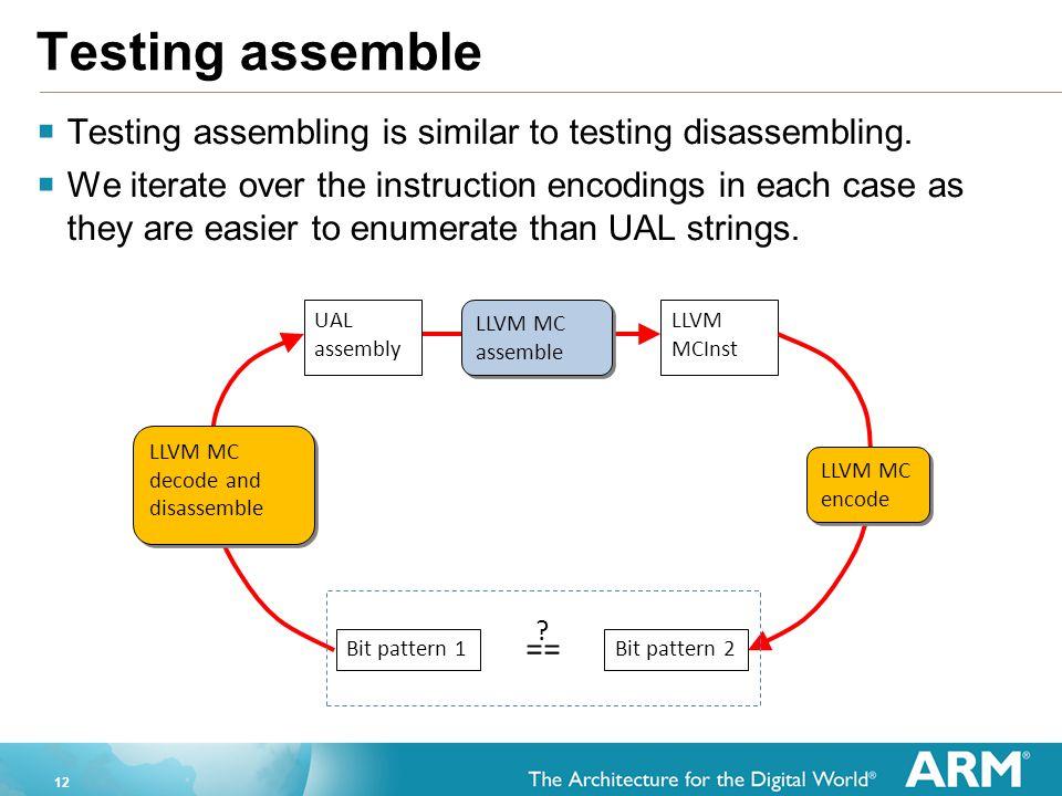 12 Testing assemble  Testing assembling is similar to testing disassembling.