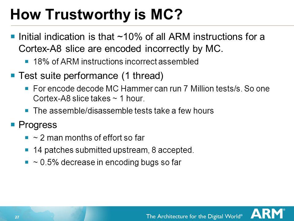 27 How Trustworthy is MC.