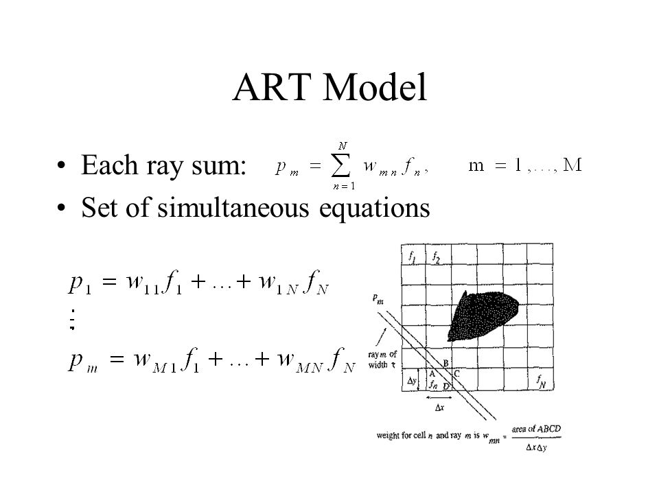 ART Model Each ray sum: Set of simultaneous equations