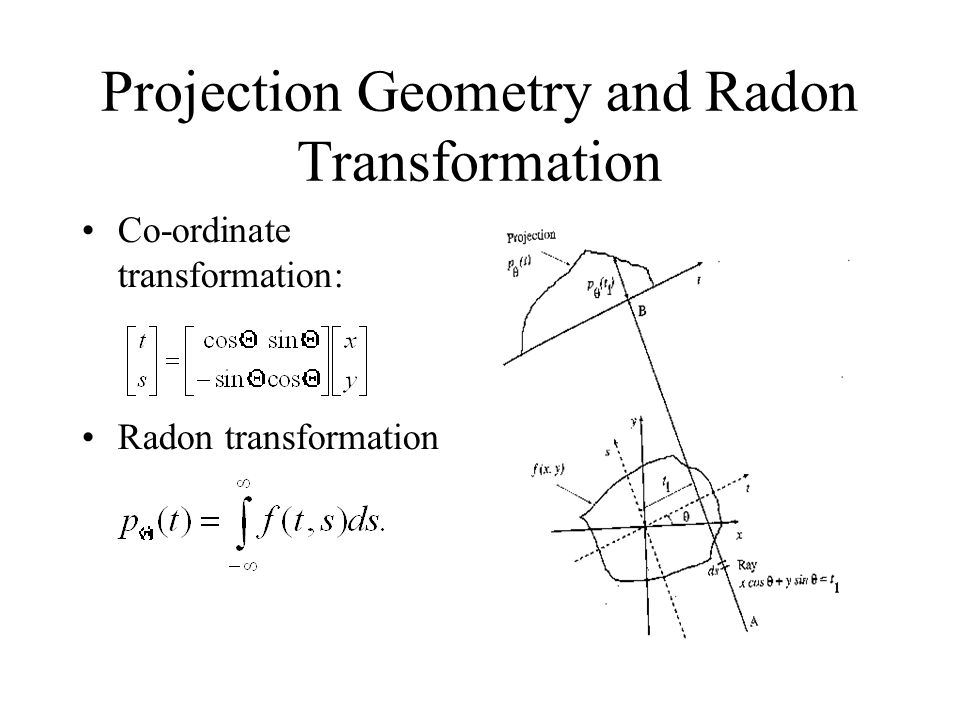 Projection Geometry and Radon Transformation Co-ordinate transformation: Radon transformation