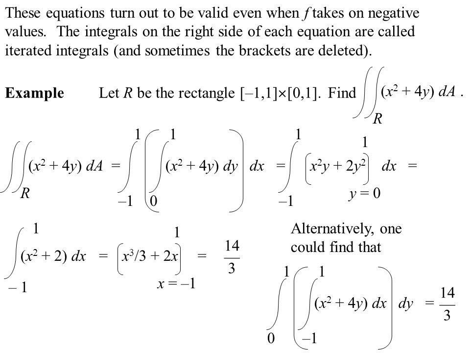These equations turn out to be valid even when f takes on negative values. The integrals on the right side of each equation are called iterated integr