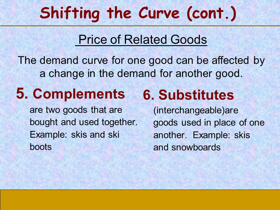 123 Go To Section: Shifting the Curve (cont.) An increase in demand is shown by moving the demand curve to the right –What would cause an increase in demand.