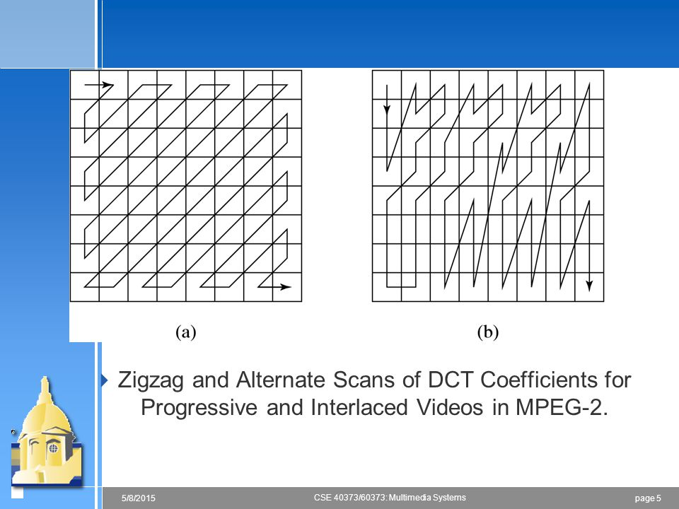 page 55/8/2015 CSE 40373/60373: Multimedia Systems  Zigzag and Alternate Scans of DCT Coefficients for Progressive and Interlaced Videos in MPEG-2.