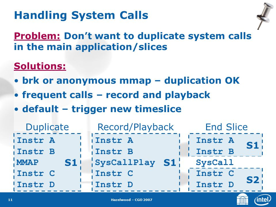 Hazelwood – CGO 2007 11 S1 Handling System Calls Problem: Don't want to duplicate system calls in the main application/slices Solutions: brk or anonym