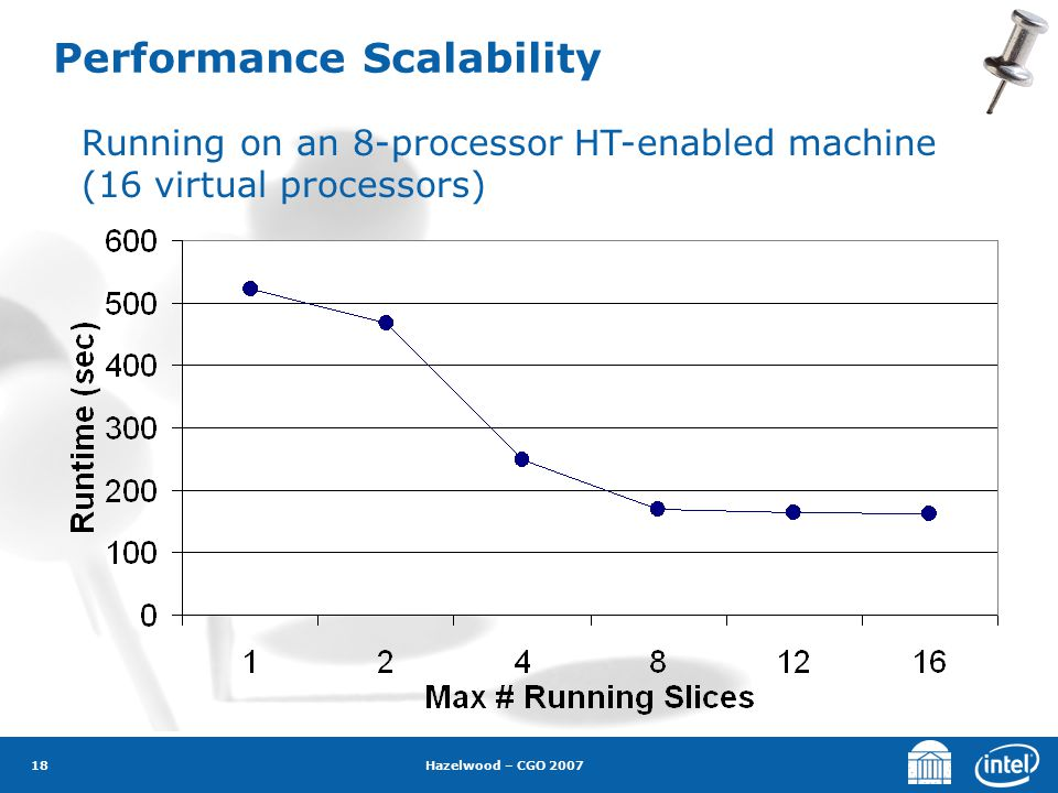 Hazelwood – CGO 2007 18 Performance Scalability Running on an 8-processor HT-enabled machine (16 virtual processors)