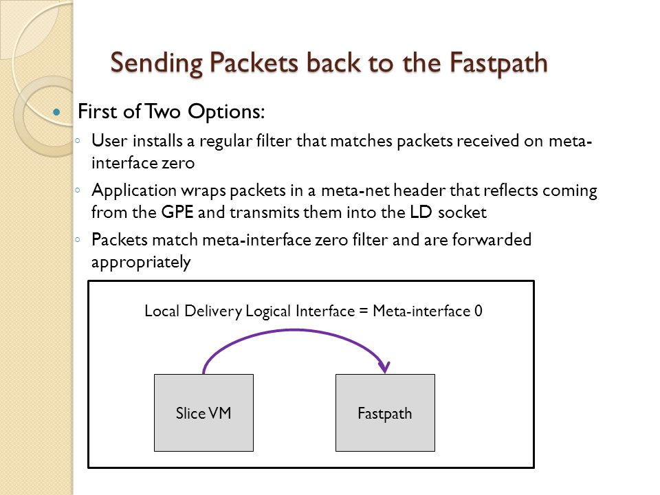 Sending Packets back to the Fastpath First of Two Options: ◦ User installs a regular filter that matches packets received on meta- interface zero ◦ Application wraps packets in a meta-net header that reflects coming from the GPE and transmits them into the LD socket ◦ Packets match meta-interface zero filter and are forwarded appropriately Slice VMFastpath Local Delivery Logical Interface = Meta-interface 0