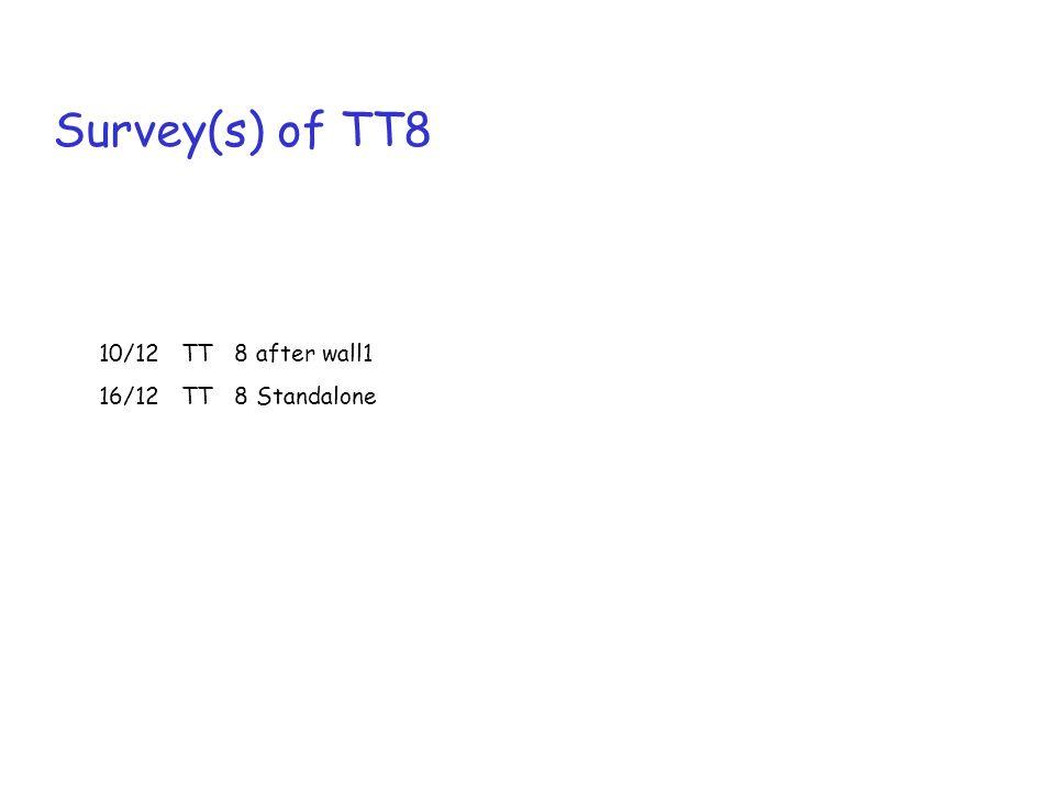 Survey(s) of TT8 10/12 TT 8 after wall1 16/12 TT 8 Standalone