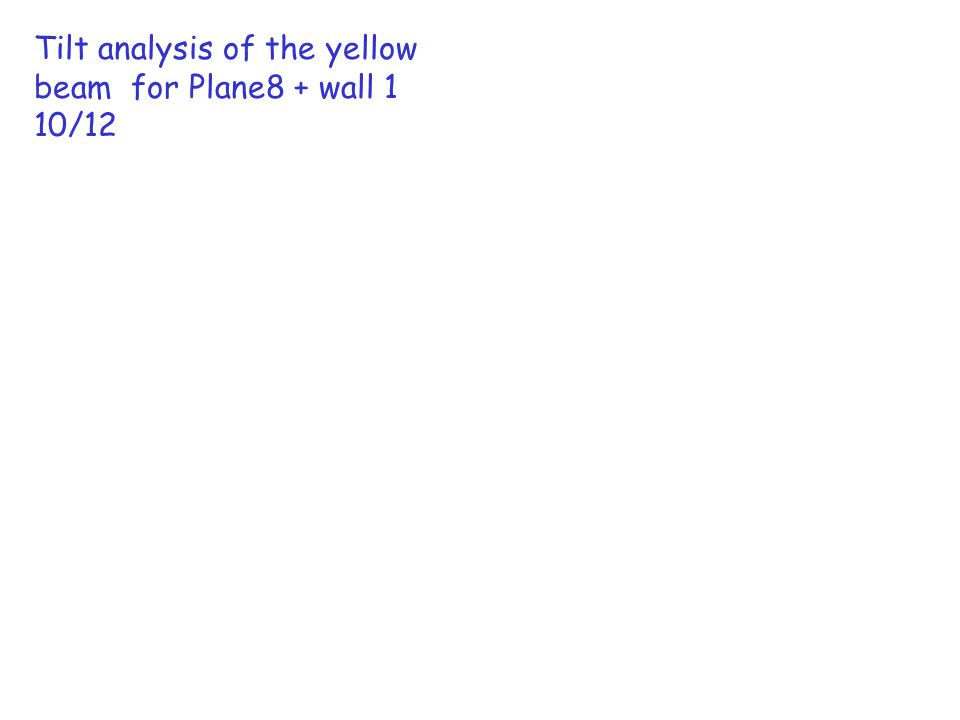 Tilt analysis of the yellow beam for Plane8 + wall 1 10/12