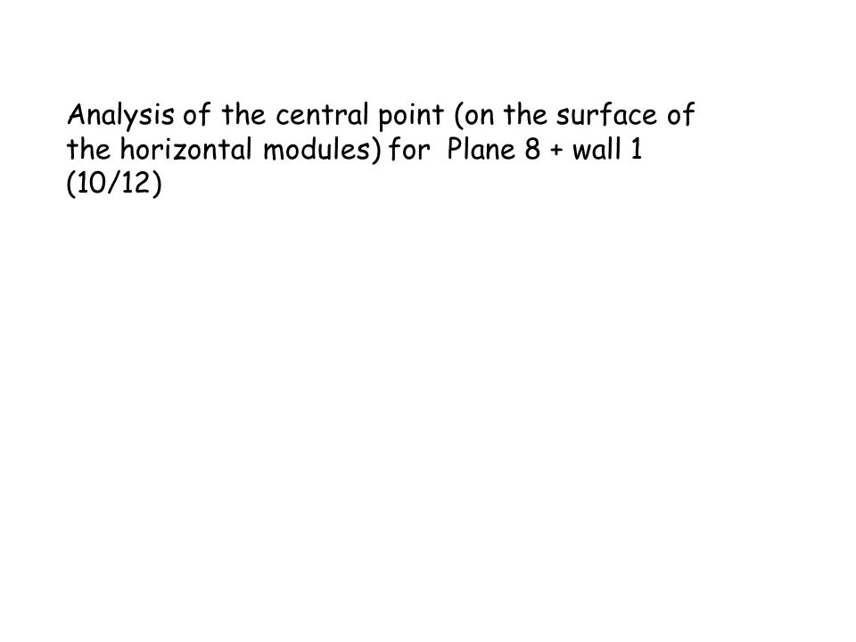 Analysis of the central point (on the surface of the horizontal modules) for Plane 8 + wall 1 (10/12)